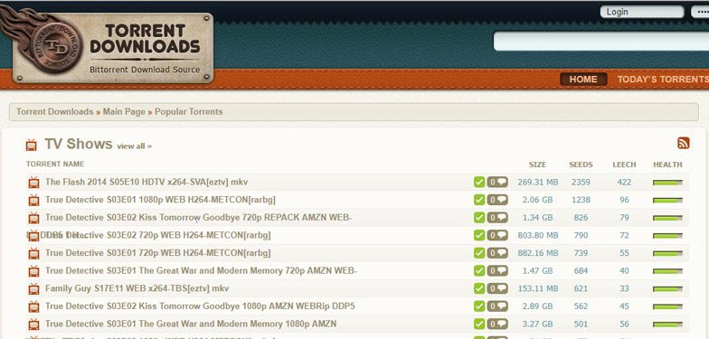 Torrentdownloads is a alternatives of Series Pepito